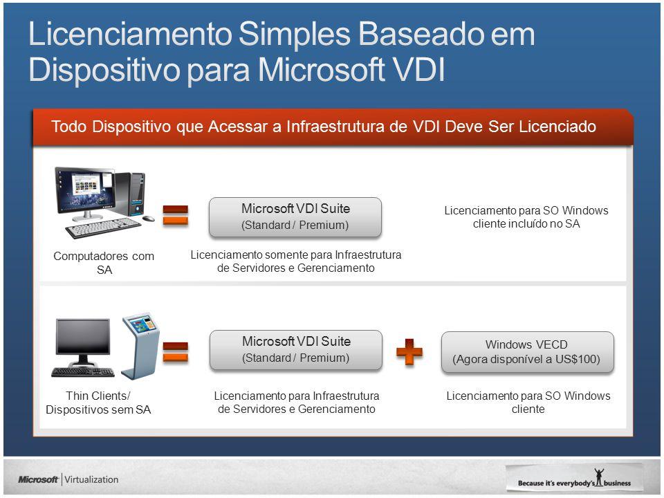 Licenciamento Simples Baseado em Dispositivo para Microsoft VDI