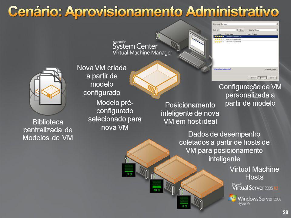 Cenário: Aprovisionamento Administrativo