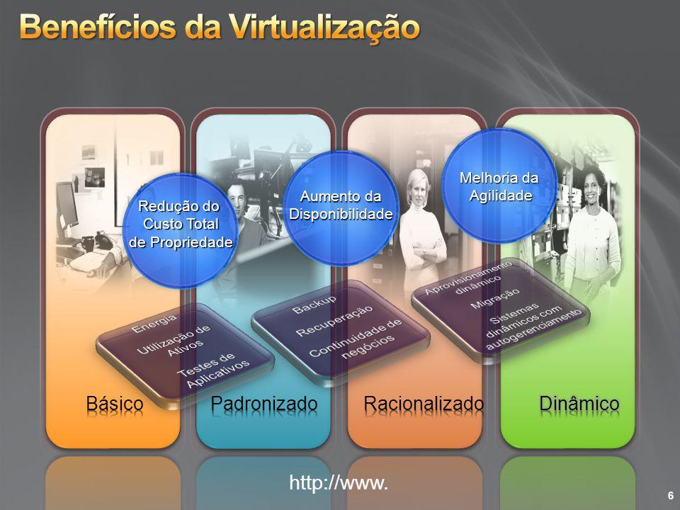 Benefícios da Virtualização