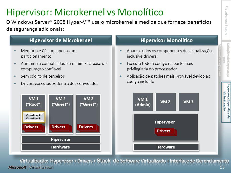 Hipervisor: Microkernel vs Monolítico