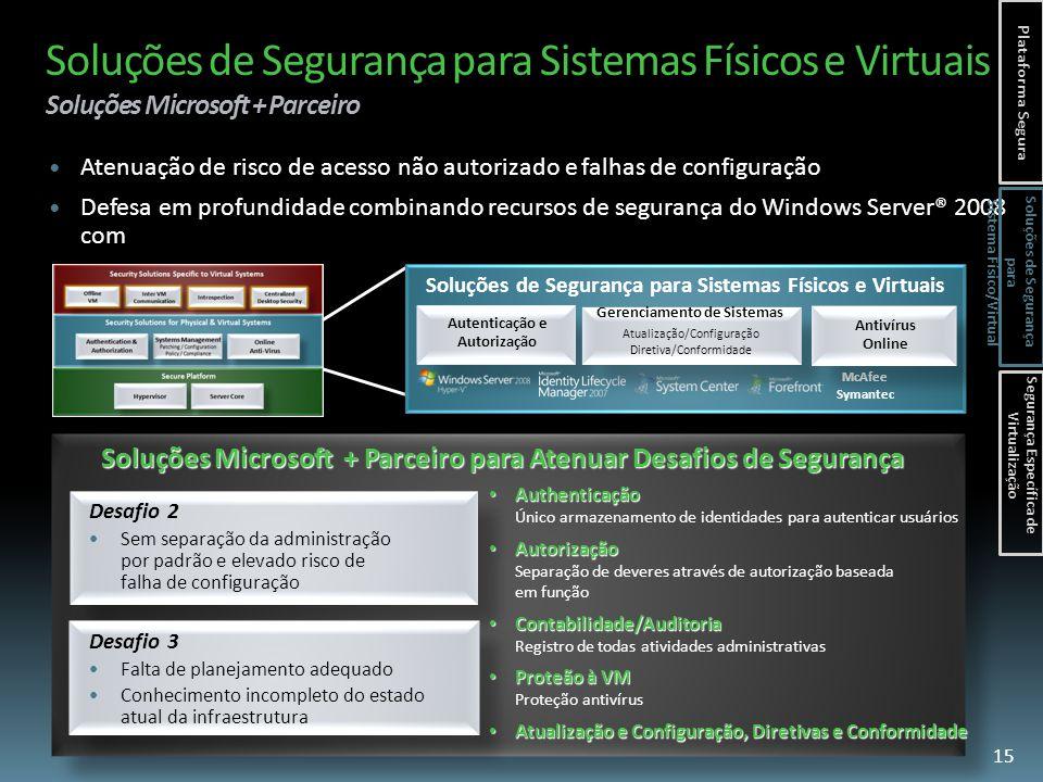 Soluções de Segurança para Sistemas Físicos e Virtuais Soluções Microsoft + Parceiro