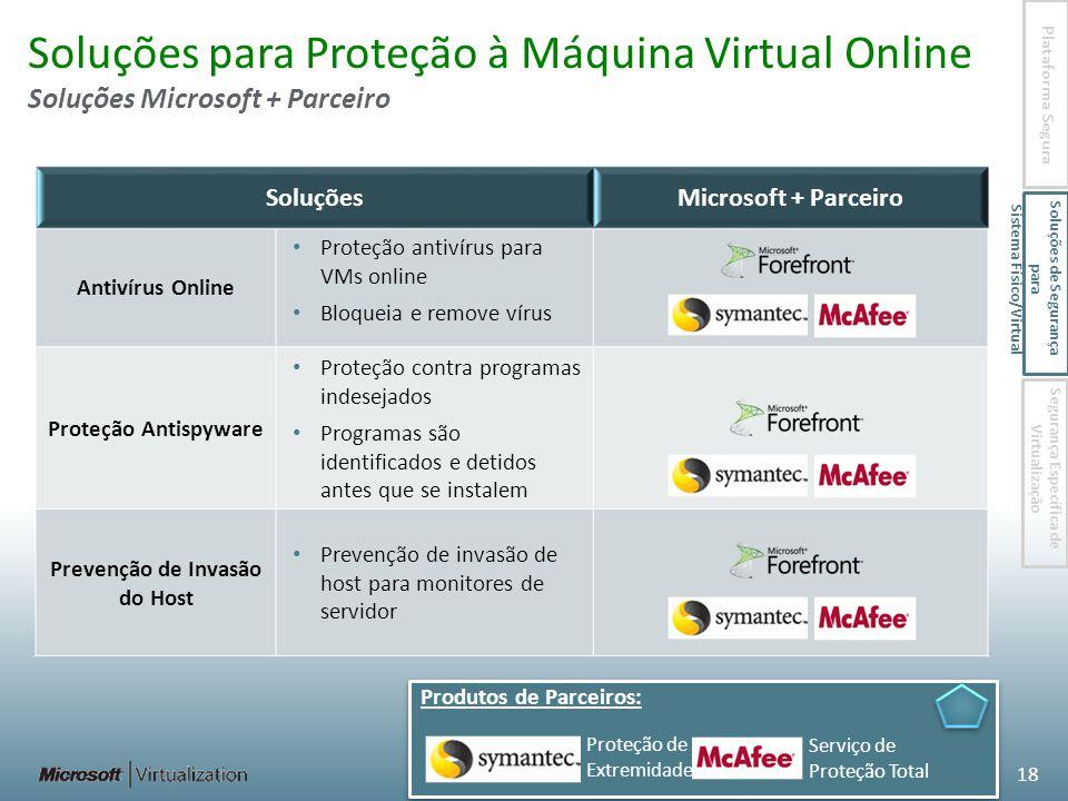 Soluções para Proteção à Máquina Virtual Online Soluções Microsoft + Parceiro