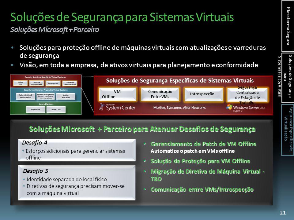 Soluções de Segurança para Sistemas Virtuais Soluções Microsoft + Parceiro