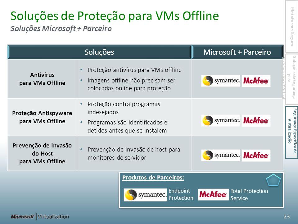 Soluções de Proteção para VMs Offline Soluções Microsoft + Parceiro