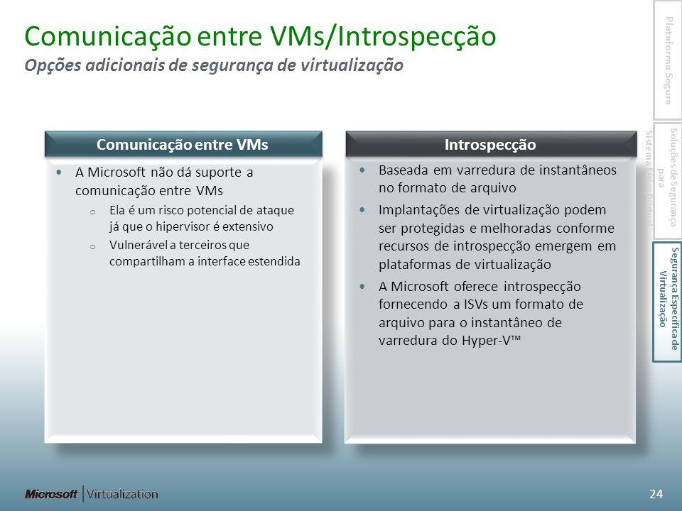 Comunicação entre VMs/Introspecção