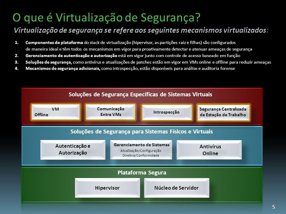 O que é Virtualização de Segurança