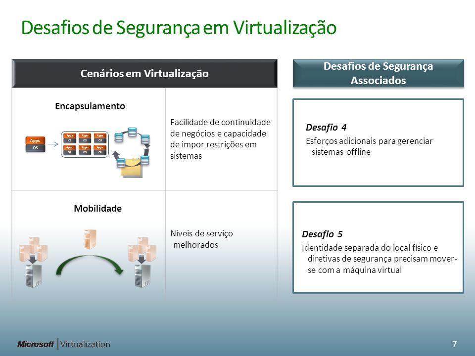 Desafios de Segurança em Virtualização