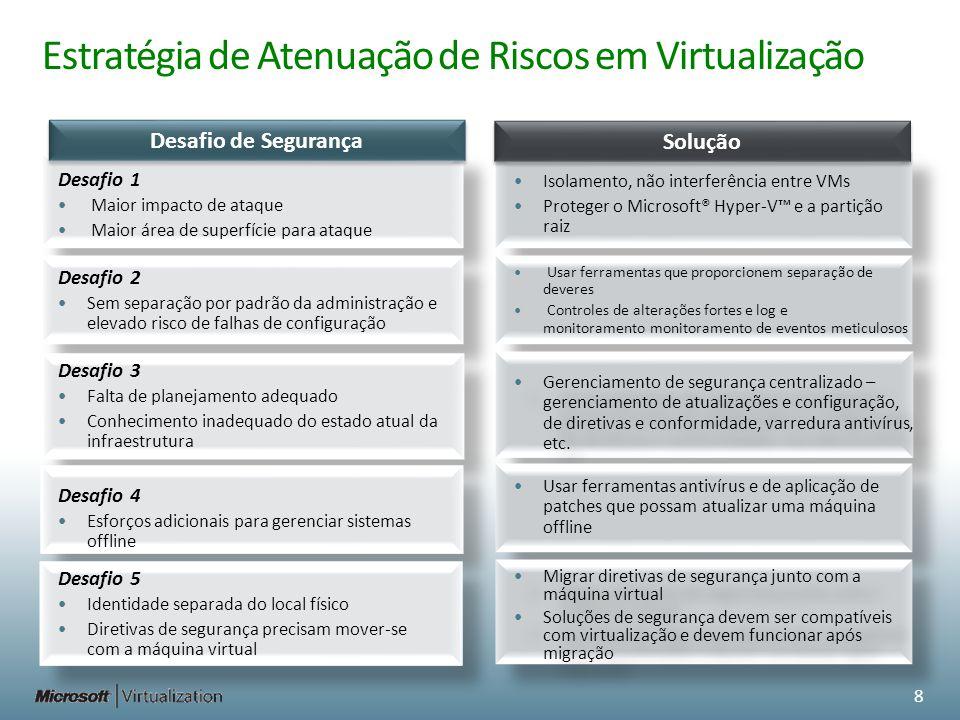Estratégia de Atenuação de Riscos em Virtualização