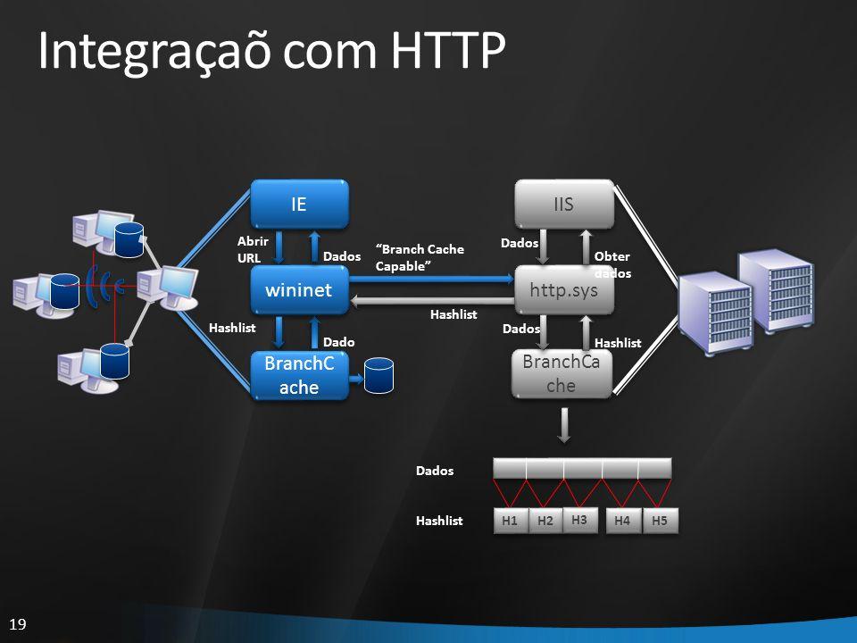 Integraçaõ com HTTP IE IIS wininet http.sys BranchCache BranchCache