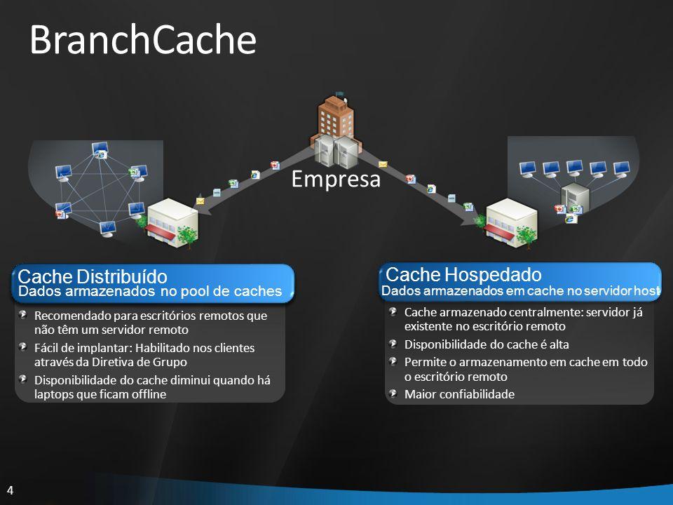 BranchCache Empresa Cache Hospedado Cache Distribuído