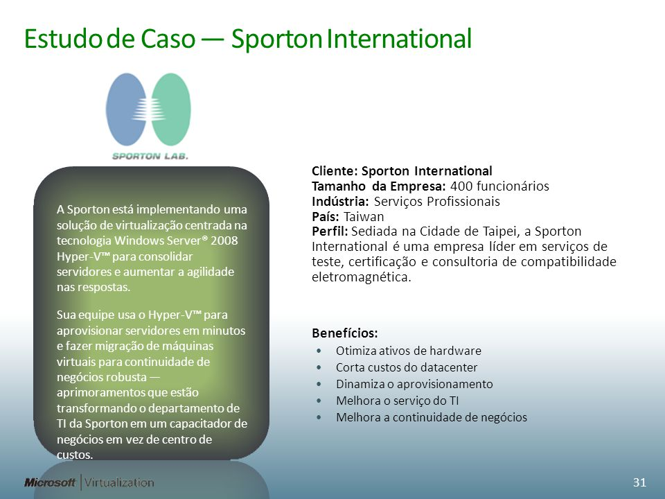 Estudo de Caso — Sporton International