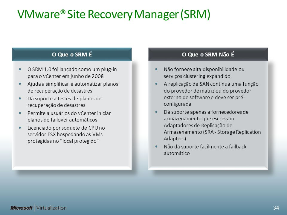 VMware® Site Recovery Manager (SRM)