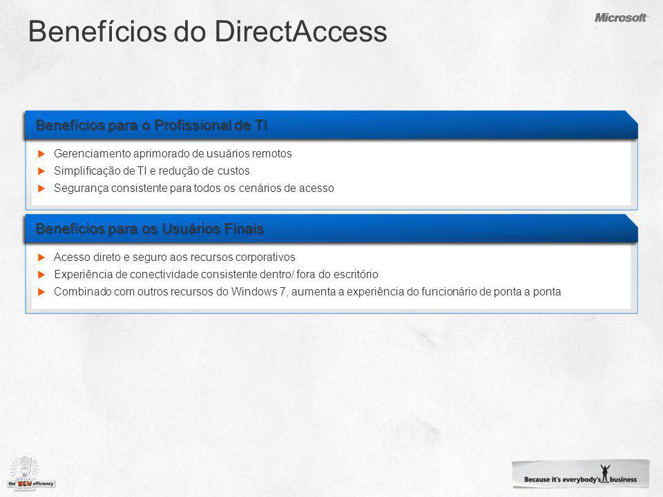 Benefícios do DirectAccess