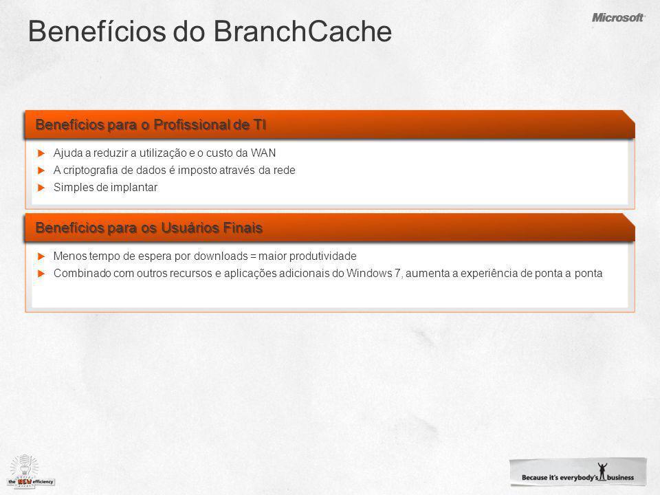 Benefícios do BranchCache