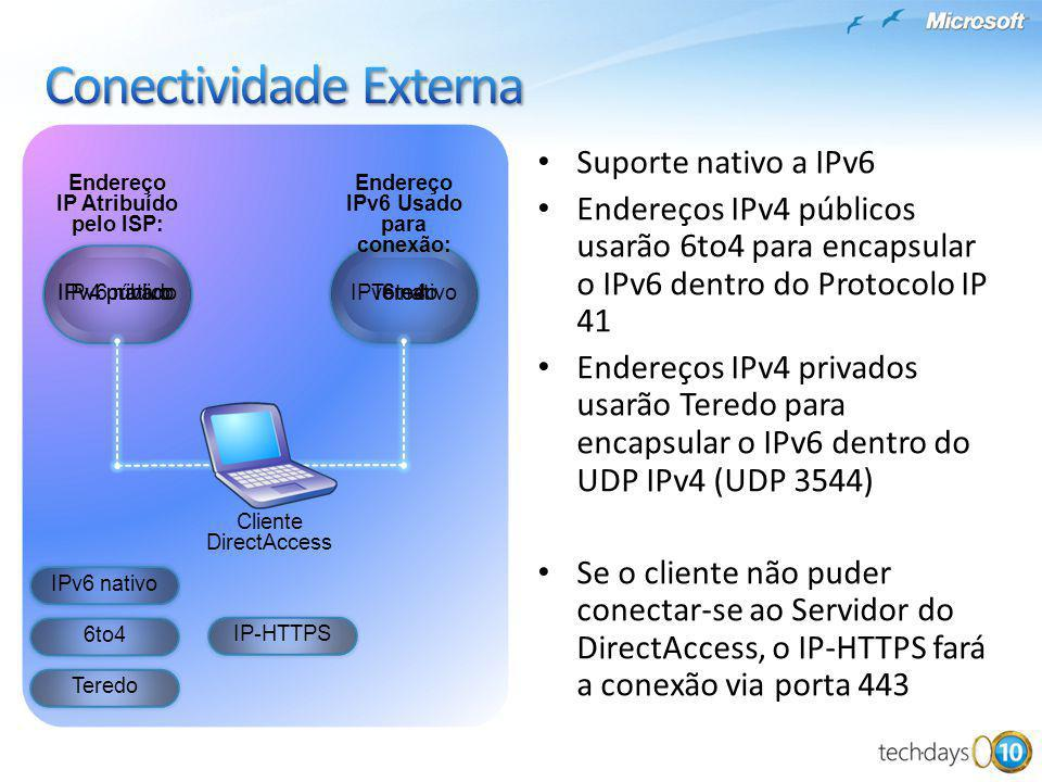 Conectividade Externa