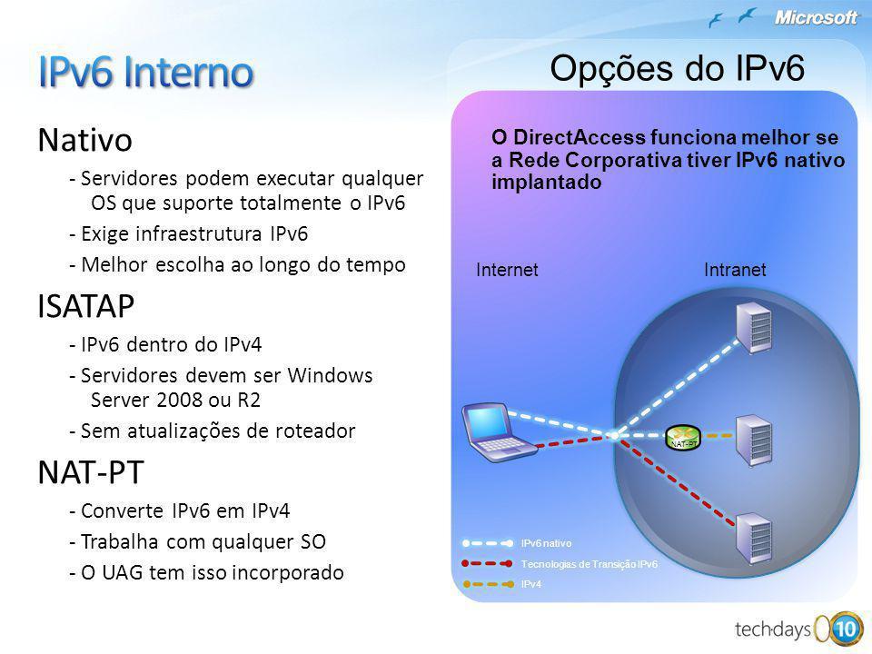 IPv6 Interno Opções do IPv6 Nativo ISATAP NAT-PT