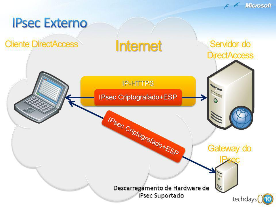 IPsec Externo Internet Cliente DirectAccess Servidor do DirectAccess