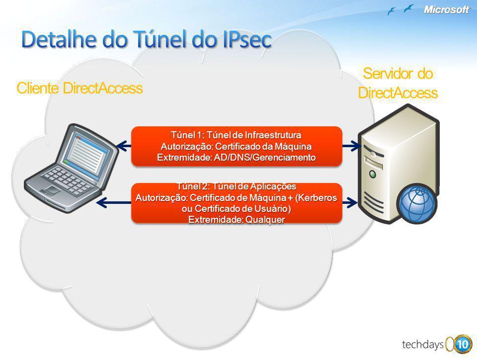 Detalhe do Túnel do IPsec