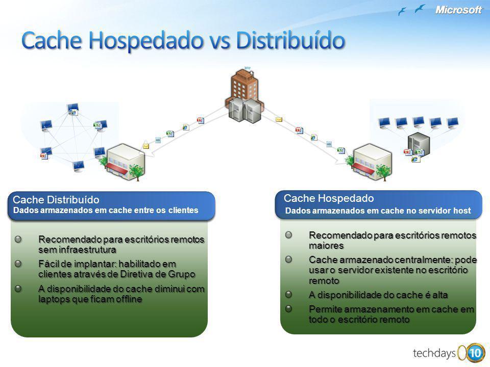 Cache Hospedado vs Distribuído