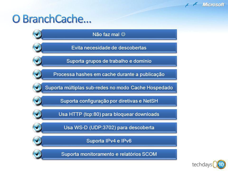 O BranchCache… Não faz mal  Evita necesidade de descobertas