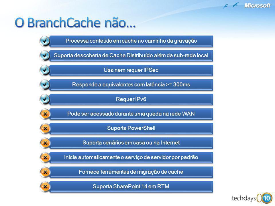 O BranchCache não… Processa conteúdo em cache no caminho da gravação