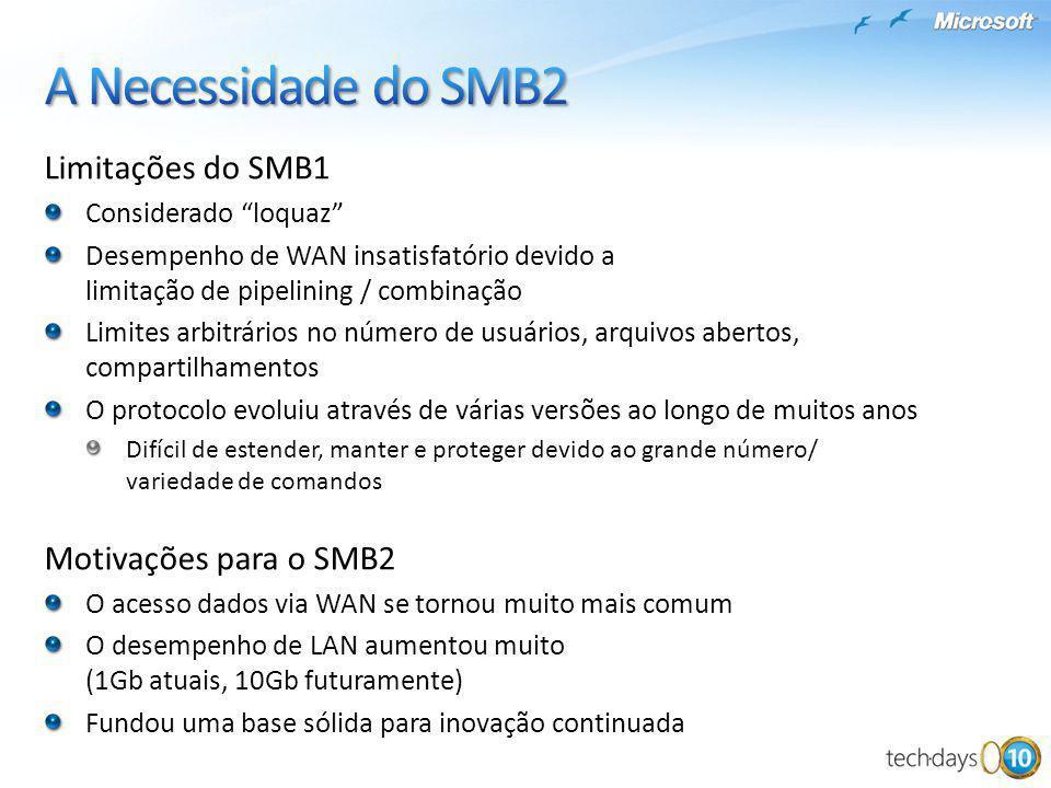 A Necessidade do SMB2 Limitações do SMB1 Motivações para o SMB2