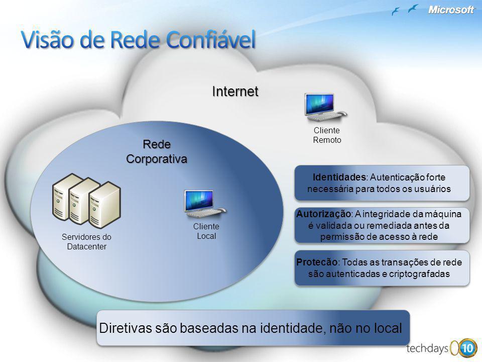 Visão de Rede Confiável
