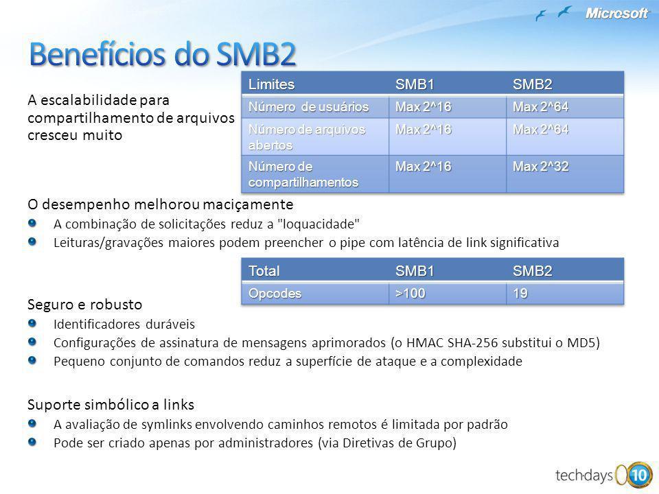 Benefícios do SMB2 Limites. SMB1. SMB2. Número de usuários. Max 2^16. Max 2^64. Número de arquivos abertos.