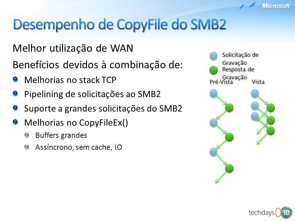 Desempenho de CopyFile do SMB2