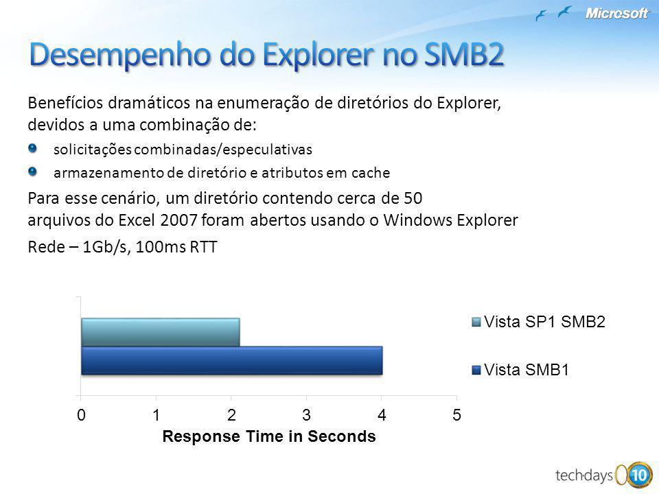 Desempenho do Explorer no SMB2
