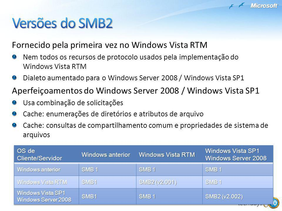 Versões do SMB2 Fornecido pela primeira vez no Windows Vista RTM