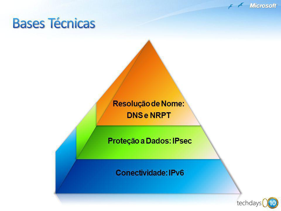 Proteção a Dados: IPsec