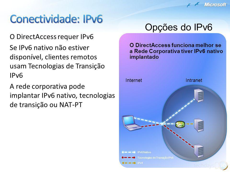Conectividade: IPv6 Opções do IPv6