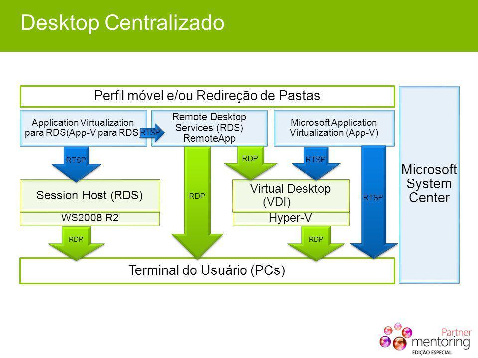 Desktop Centralizado Perfil móvel e/ou Redireção de Pastas