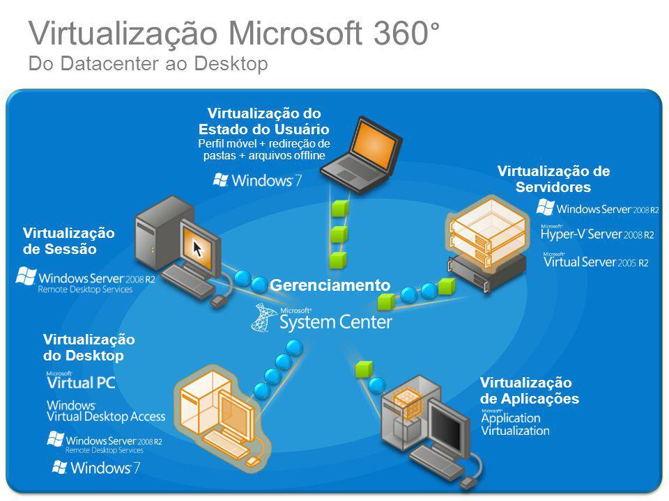 Virtualização Microsoft 360° Do Datacenter ao Desktop