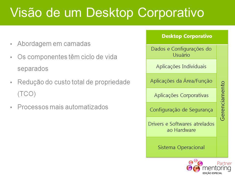 Visão de um Desktop Corporativo