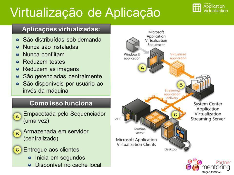 Virtualização de Aplicação