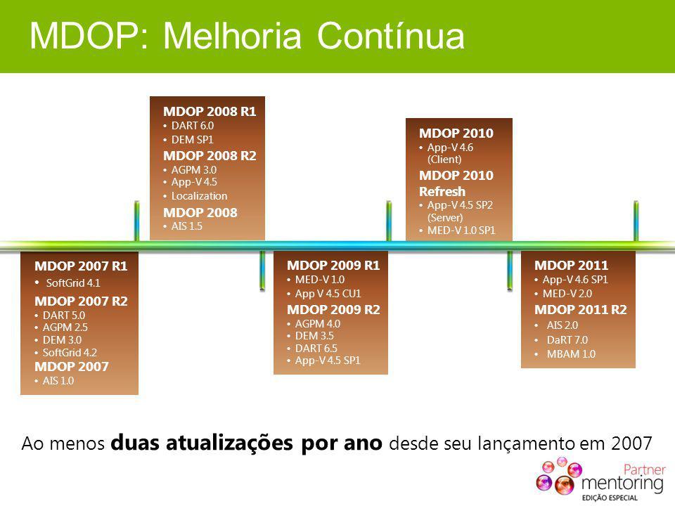MDOP: Melhoria Contínua