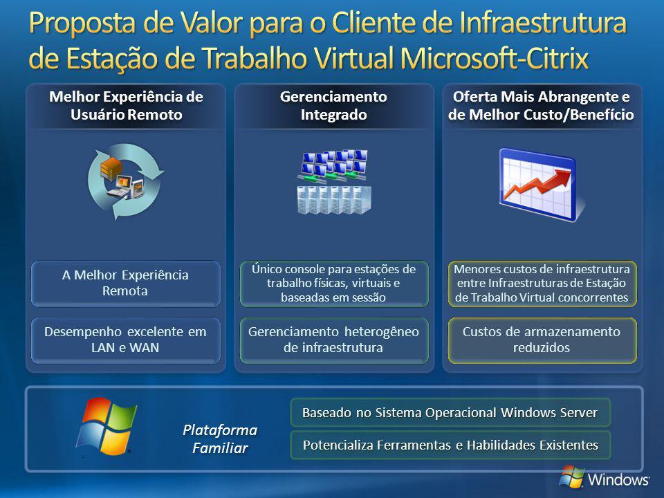 4/1/2017 8:56 PM Proposta de Valor para o Cliente de Infraestrutura de Estação de Trabalho Virtual Microsoft-Citrix.