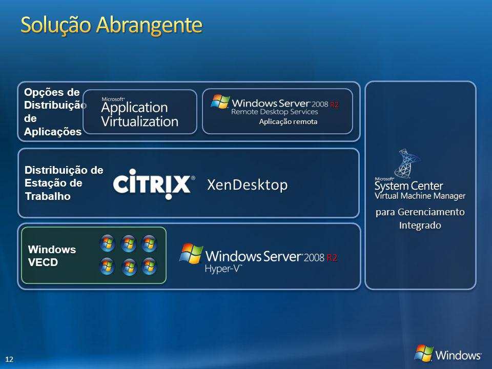 Solução Abrangente XenDesktop Opções de Distribuição de Aplicações