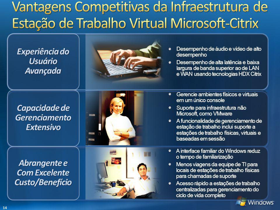 Vantagens Competitivas da Infraestrutura de Estação de Trabalho Virtual Microsoft-Citrix