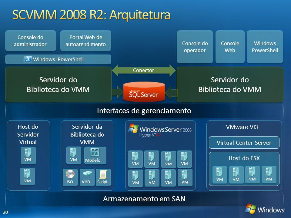 SCVMM 2008 R2: Arquitetura Servidor do Biblioteca do VMM Servidor do