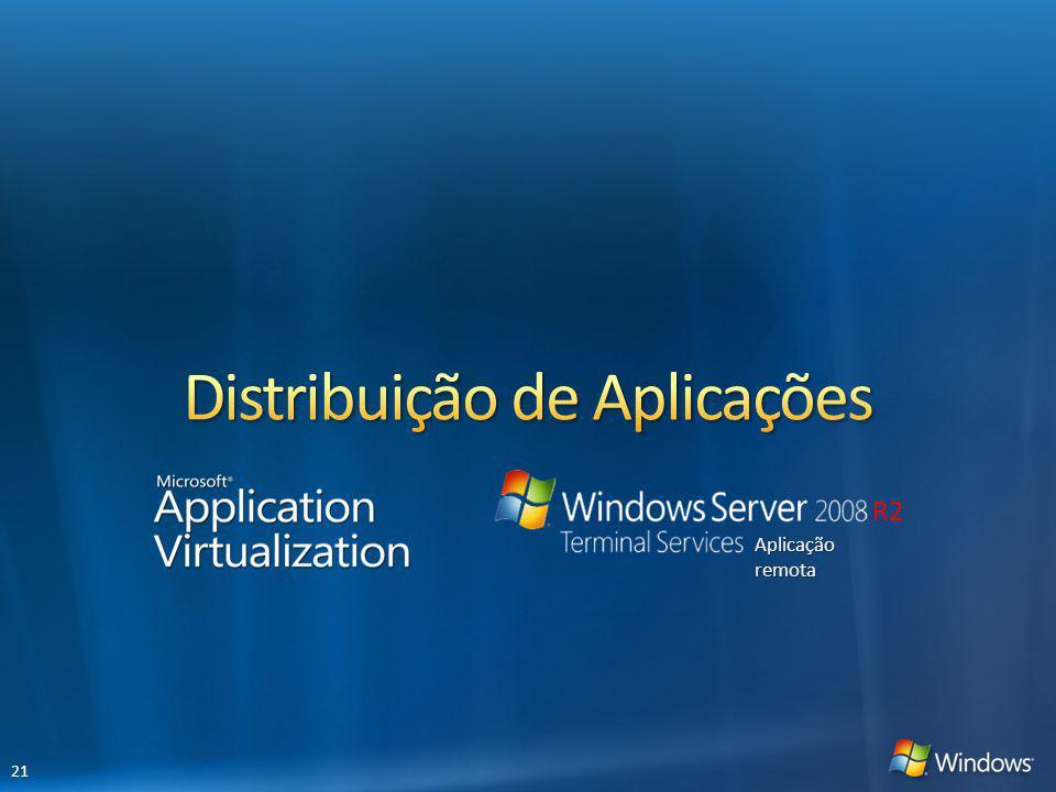 Distribuição de Aplicações