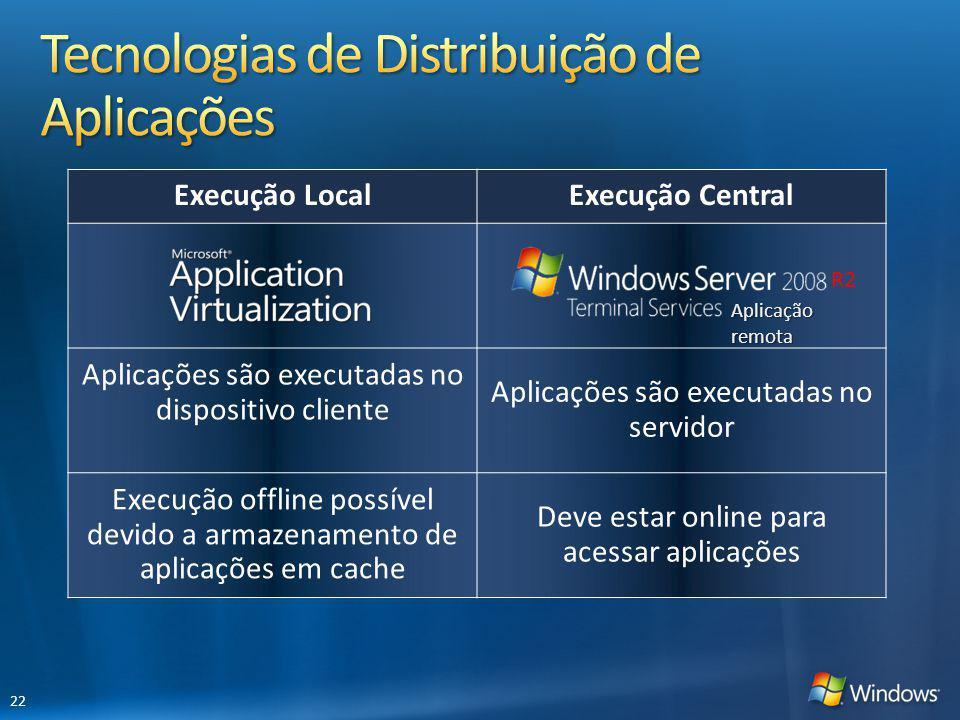 Tecnologias de Distribuição de Aplicações