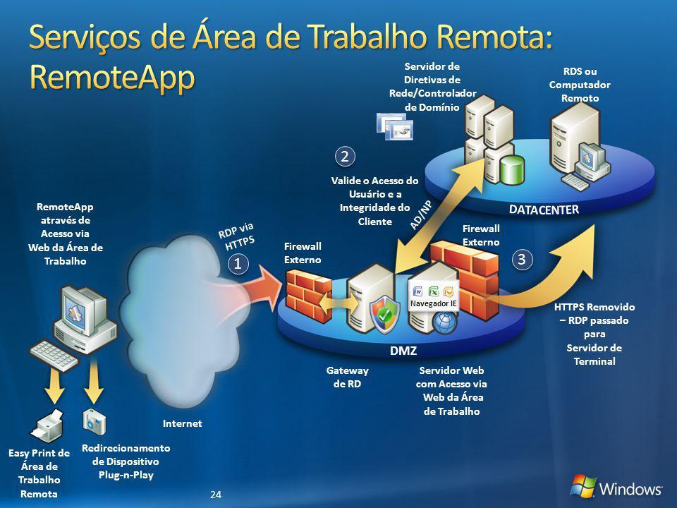Serviços de Área de Trabalho Remota: RemoteApp