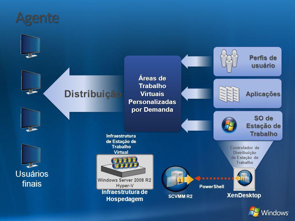 Agente Distribuição Usuários finais Perfis de usuário