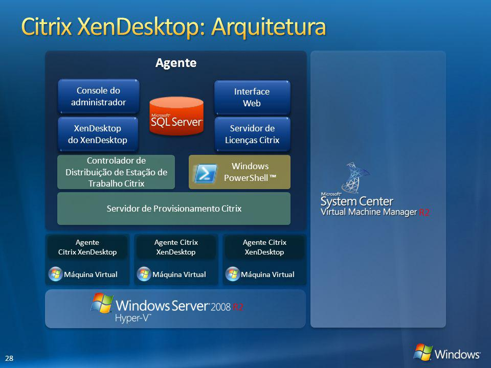 Citrix XenDesktop: Arquitetura