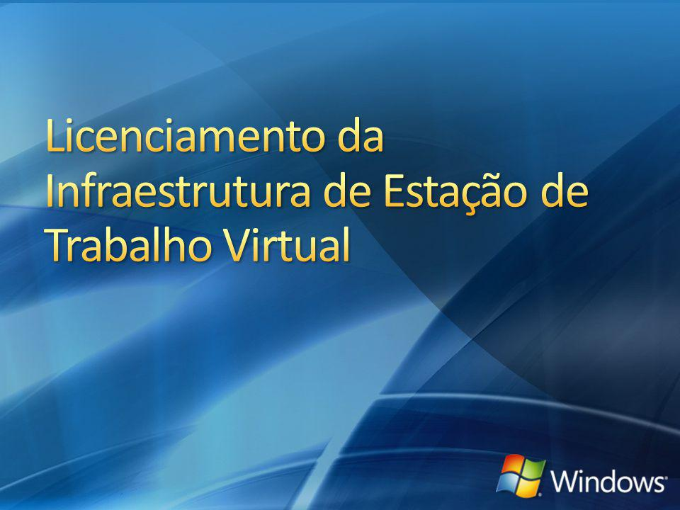 Licenciamento da Infraestrutura de Estação de Trabalho Virtual