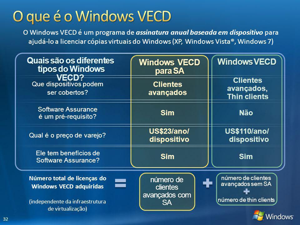Quais são os diferentes tipos do Windows VECD