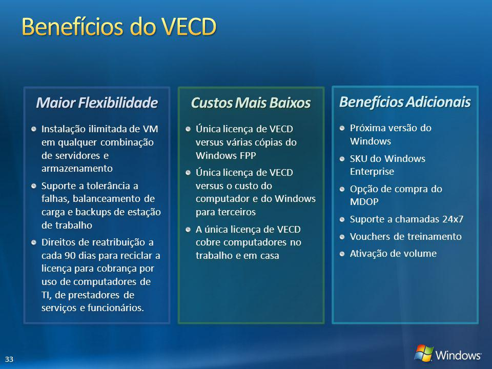 Microsoft Confidencial: Informações Preliminares: NDA Apenas
